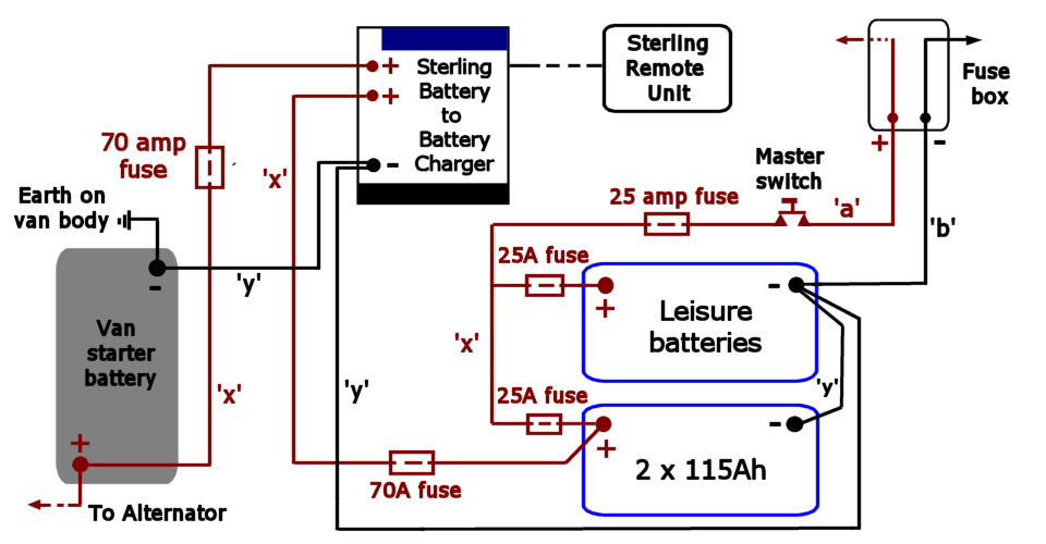 battwiring1 deep red a self build motorhome electrics leisure battery wiring diagram at creativeand.co