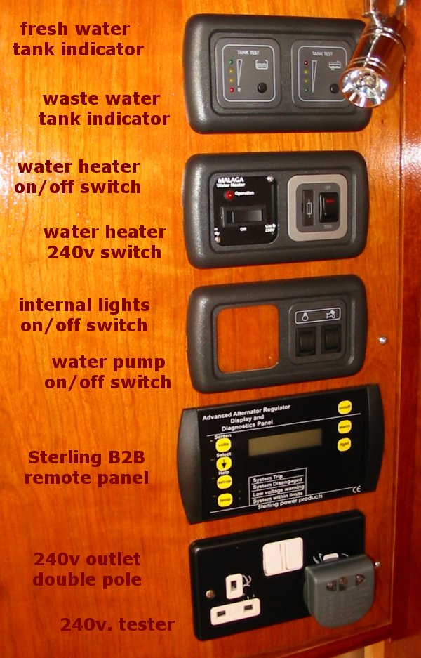 panel2 deep red a self build motorhome electrics camper fuse box at bayanpartner.co