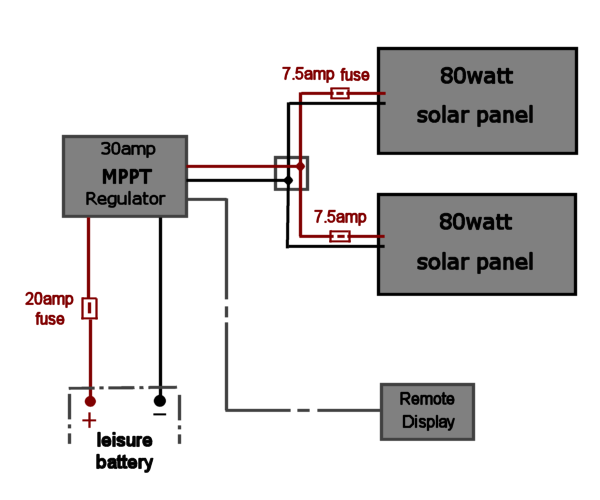 deep red a self build motorhome solar solar wiring diagram