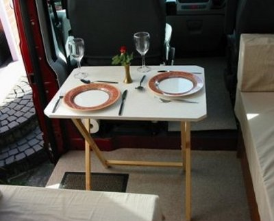 table in use
