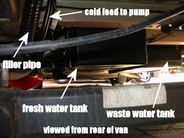 underfloor tank fixing